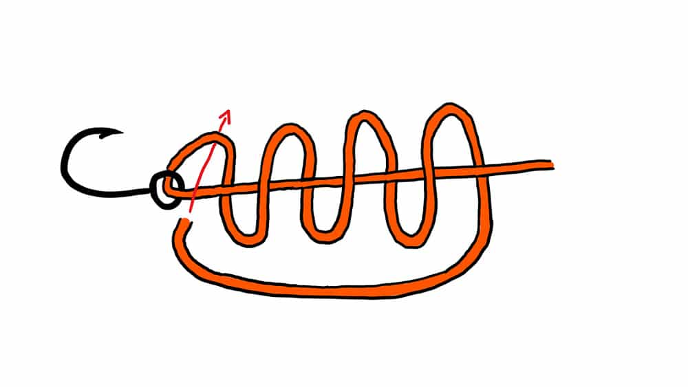 Verbesserter Clinch Knoten